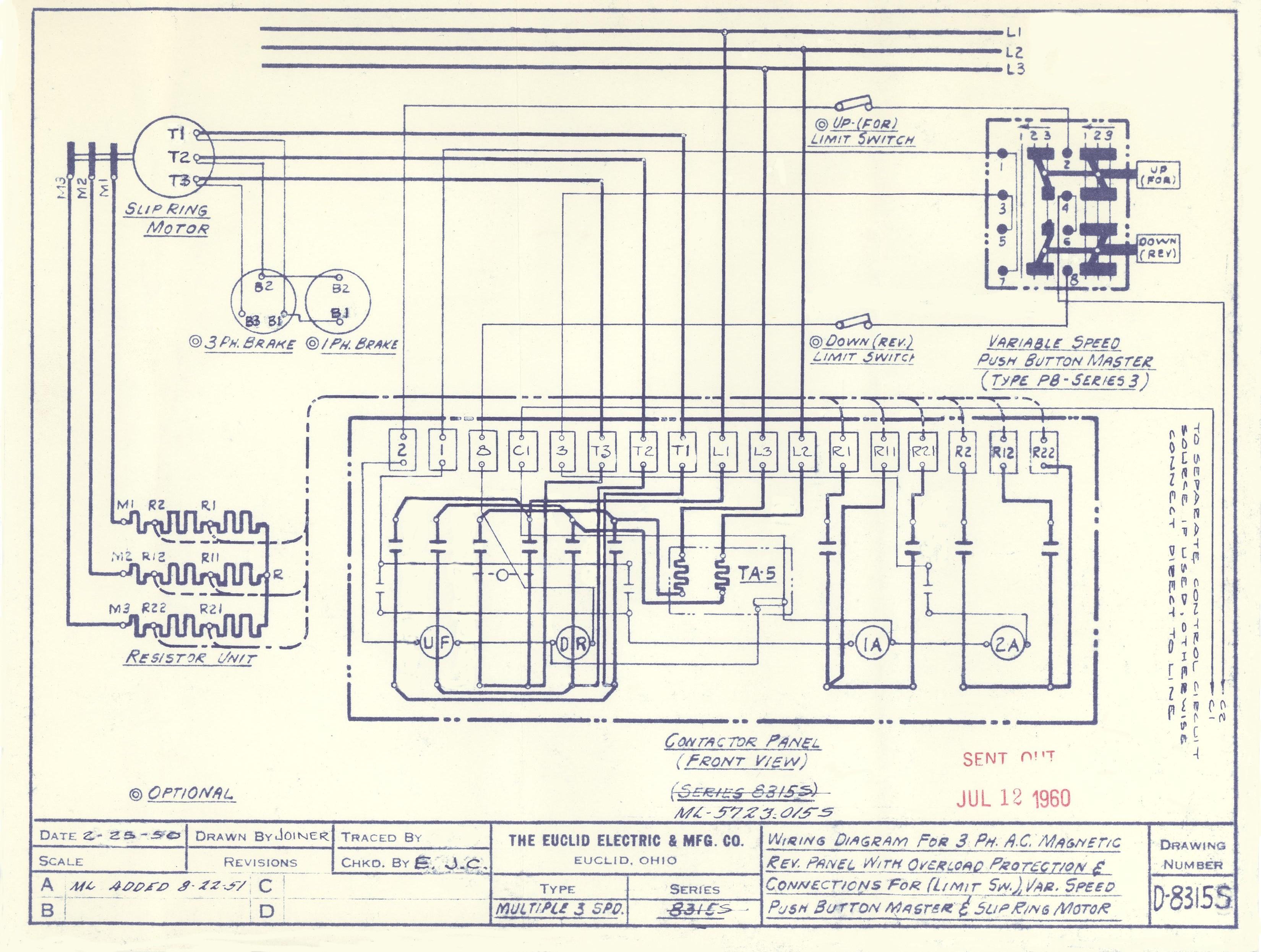operations manuals